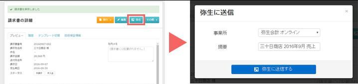 図7:右上にある「弥生」ボタンをクリックすると、弥生会計に取り込まれる