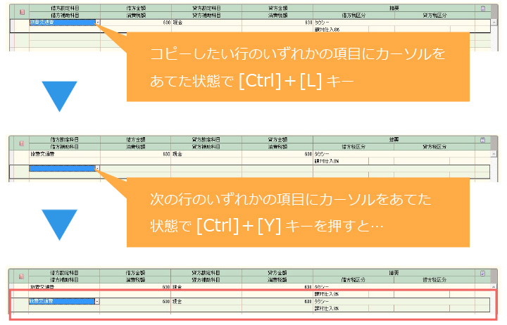 図7:[Ctrl]+[L]で前行コピー。勘定科目も金額も同じものを繰り返したい場合に便利