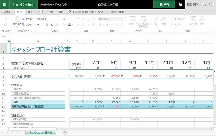 マイクロソフトの「Office365」。見た目もデスクトップソフトと同じで、文書作成ができる