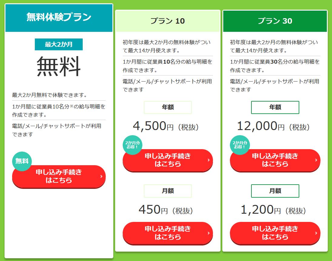 従業員10名までなら4,500円(税抜/年)で利用できる