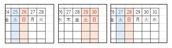 左から2月、4月、5月のときの表示。月に合わせて自動的に表示調整される