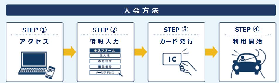 0814_入会