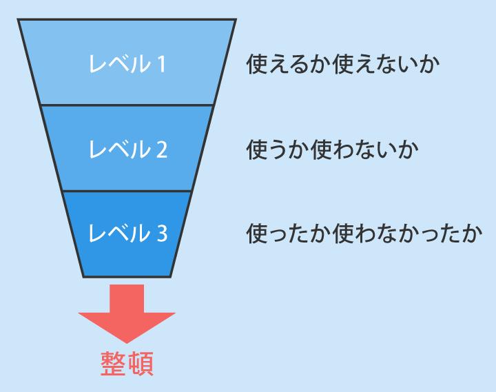 整理するための3つのレベル
