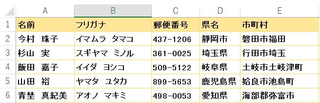 「ふりがな」をつけたい(Excel):住所録の例