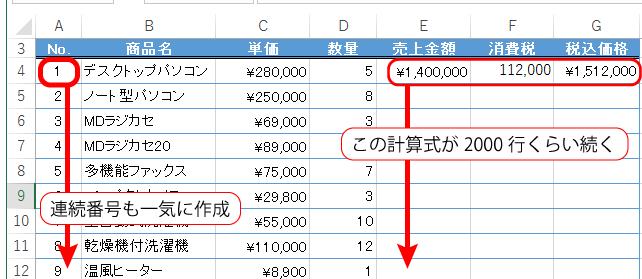 ダブルクリックでコピーもできる (Excel)