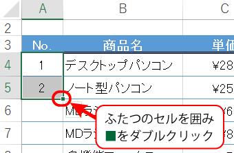 サンプル表のNo(A列)に、1、2,3といった番号をふる場合の手順