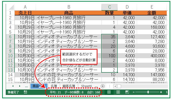 今日は囲むだけ、オートカルク(Excel)