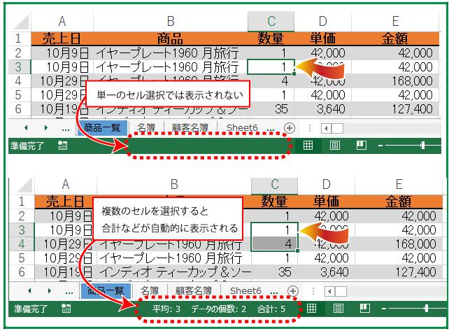 1つのセルだけ選んでいるときには表示されませんが、複数のセルを範囲選択すると、自動的に合計や平均、選択しているセルの数などが表示されます。