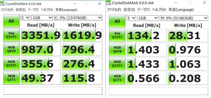 ストレージの読み書き速度を計測するソフトによる結果。左が最新の高速SSDで右が一般的なHDDの結果。数値が大きいほど高速であるため、その差は歴然
